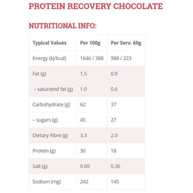 High5 Protein Recovery Drink Box Chocolate 9 x 60g